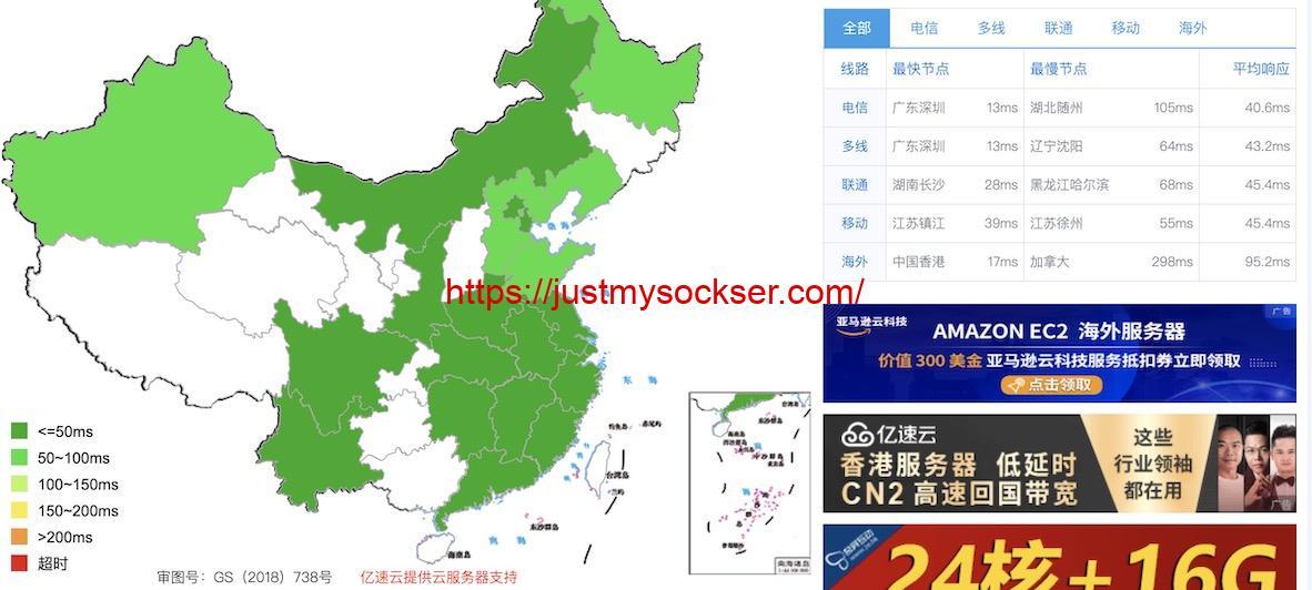 Just My Socks 香港 IPLC 专线延迟